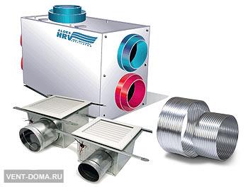 Оборудование для вентиляции